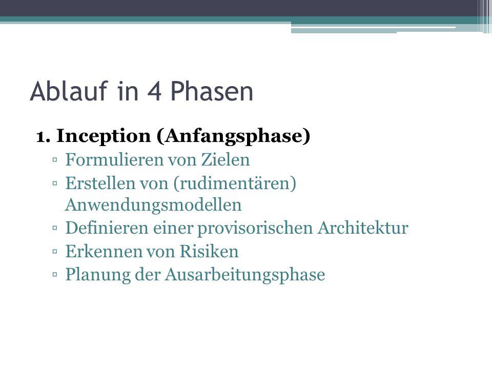 Ablauf in 4 Phasen 1. Inception (Anfangsphase) Formulieren von Zielen