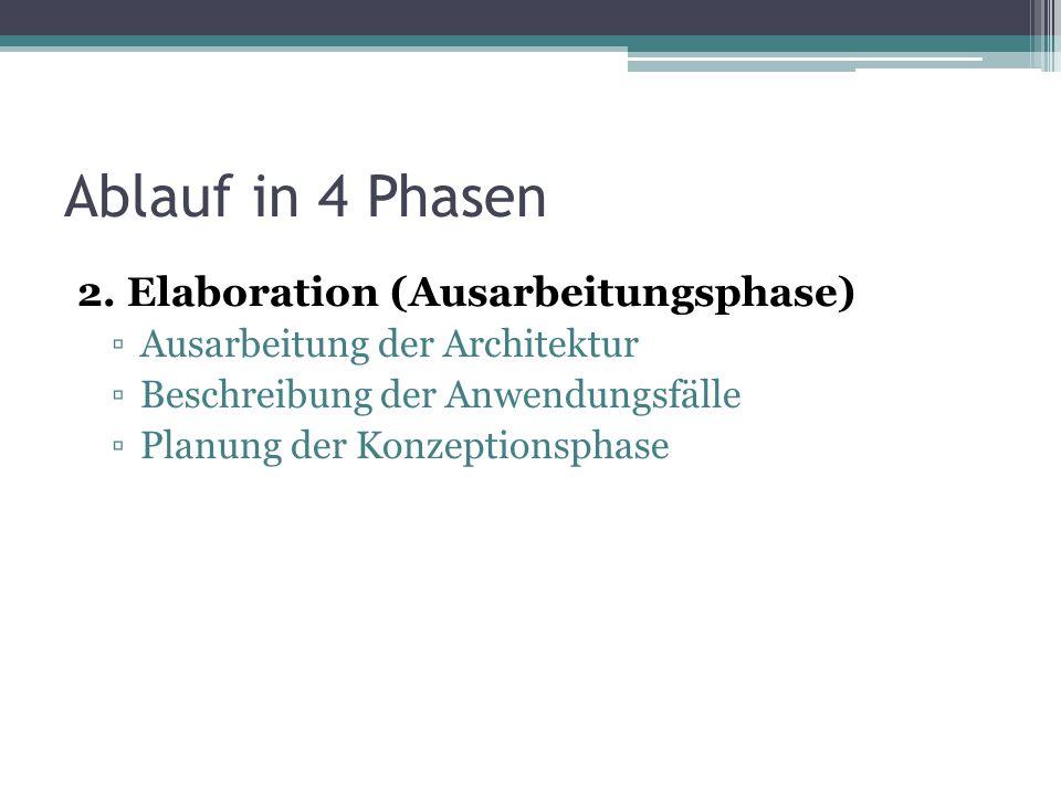 Ablauf in 4 Phasen 2. Elaboration (Ausarbeitungsphase)