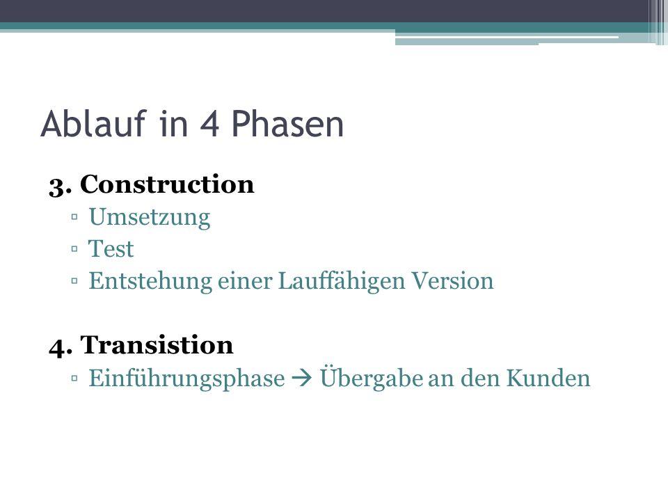 Ablauf in 4 Phasen 3. Construction 4. Transistion Umsetzung Test