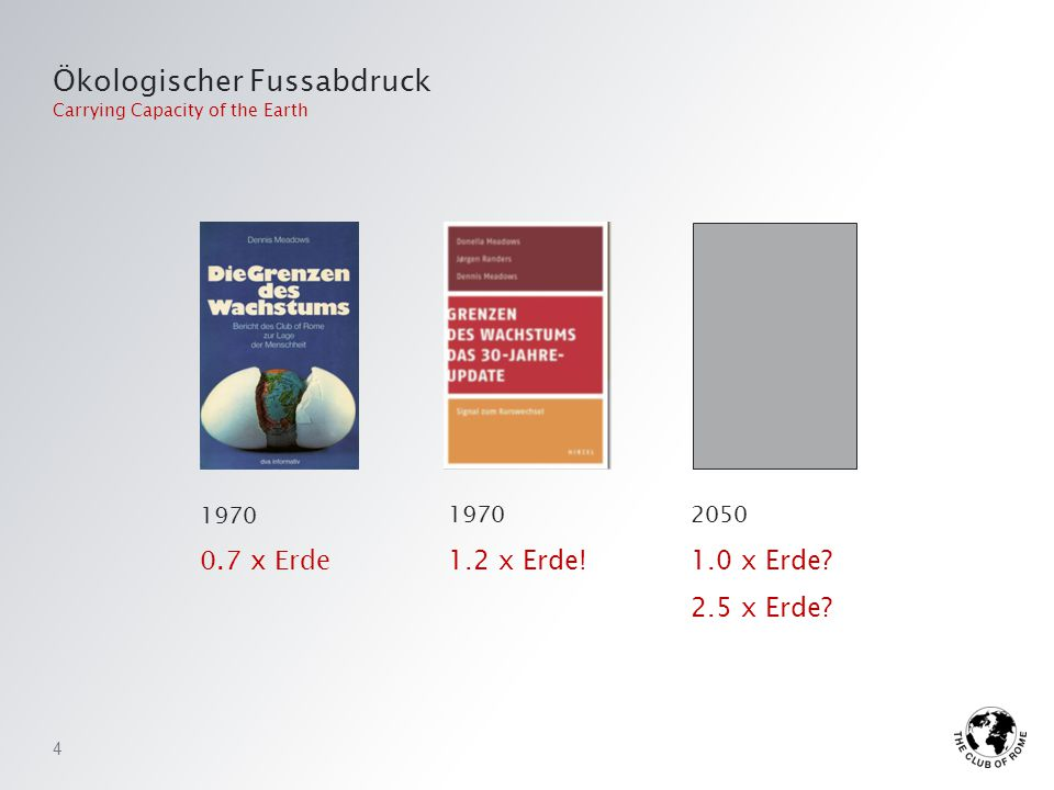 Ökologischer Fussabdruck Carrying Capacity of the Earth
