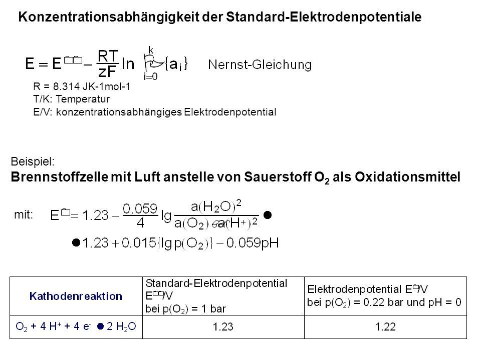 Konzentrationsabhängigkeit der Standard-Elektrodenpotentiale