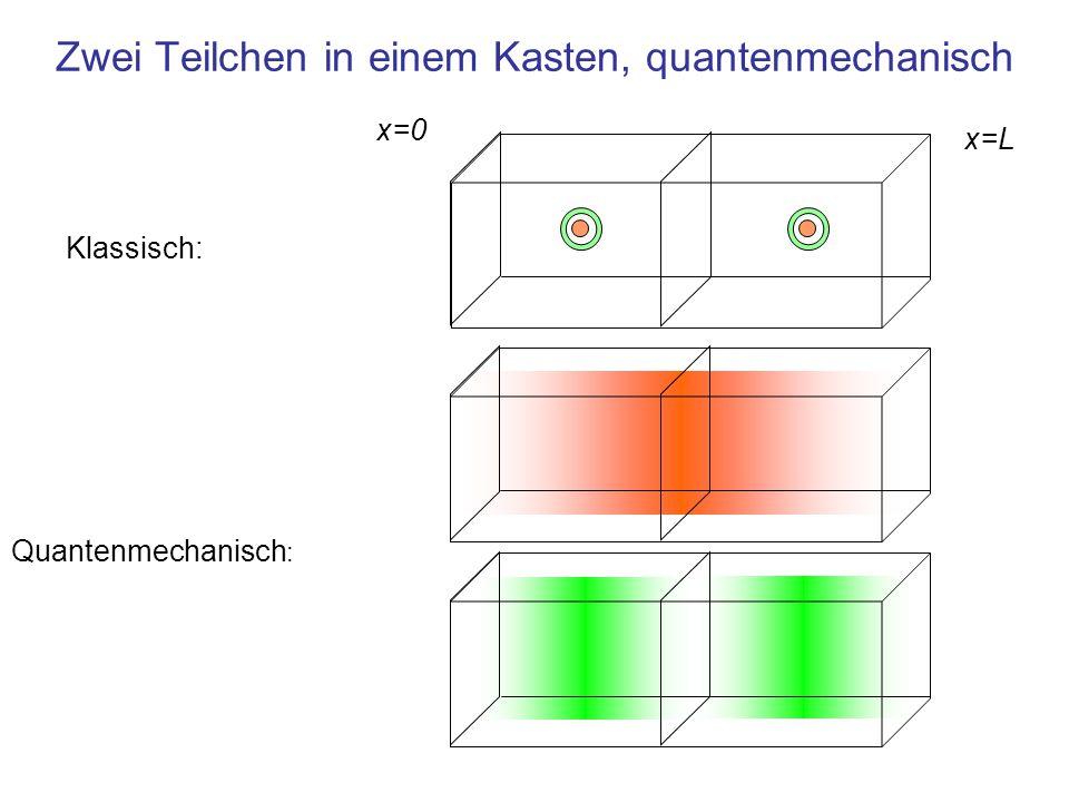 Zwei Teilchen in einem Kasten, quantenmechanisch
