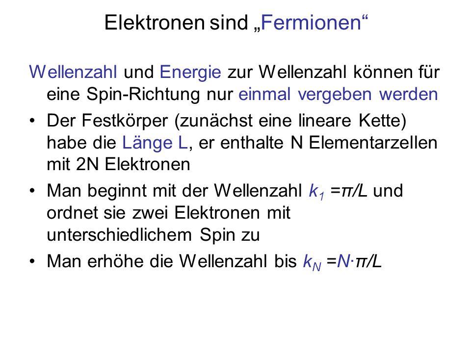 """Elektronen sind """"Fermionen"""