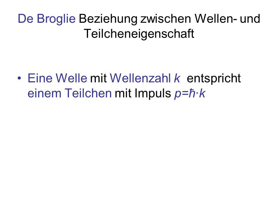 De Broglie Beziehung zwischen Wellen- und Teilcheneigenschaft