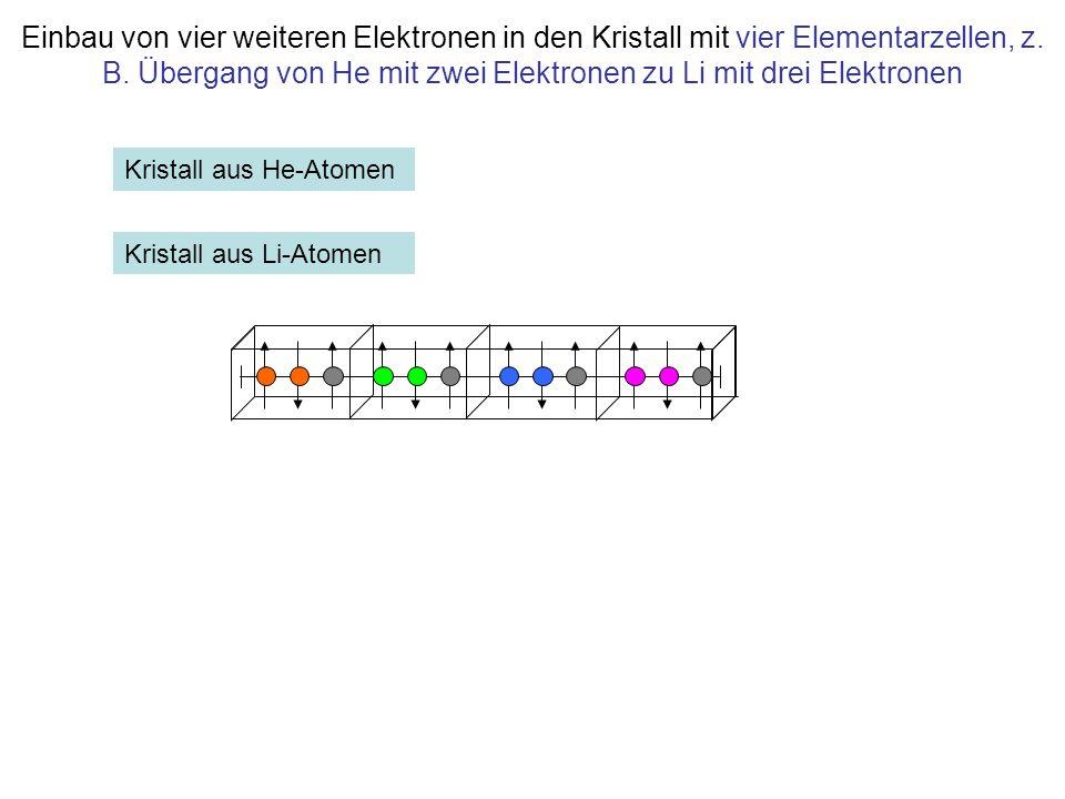 Einbau von vier weiteren Elektronen in den Kristall mit vier Elementarzellen, z. B. Übergang von He mit zwei Elektronen zu Li mit drei Elektronen