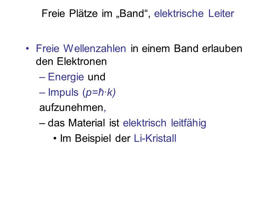 """Freie Plätze im """"Band , elektrische Leiter"""