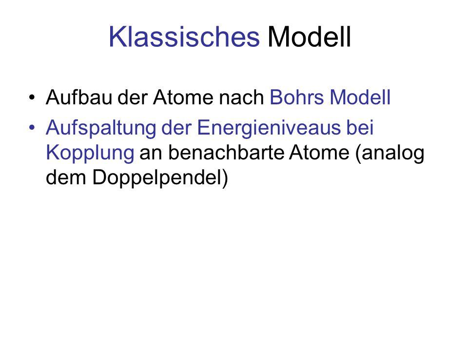 Klassisches Modell Aufbau der Atome nach Bohrs Modell
