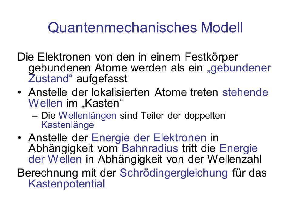 Quantenmechanisches Modell