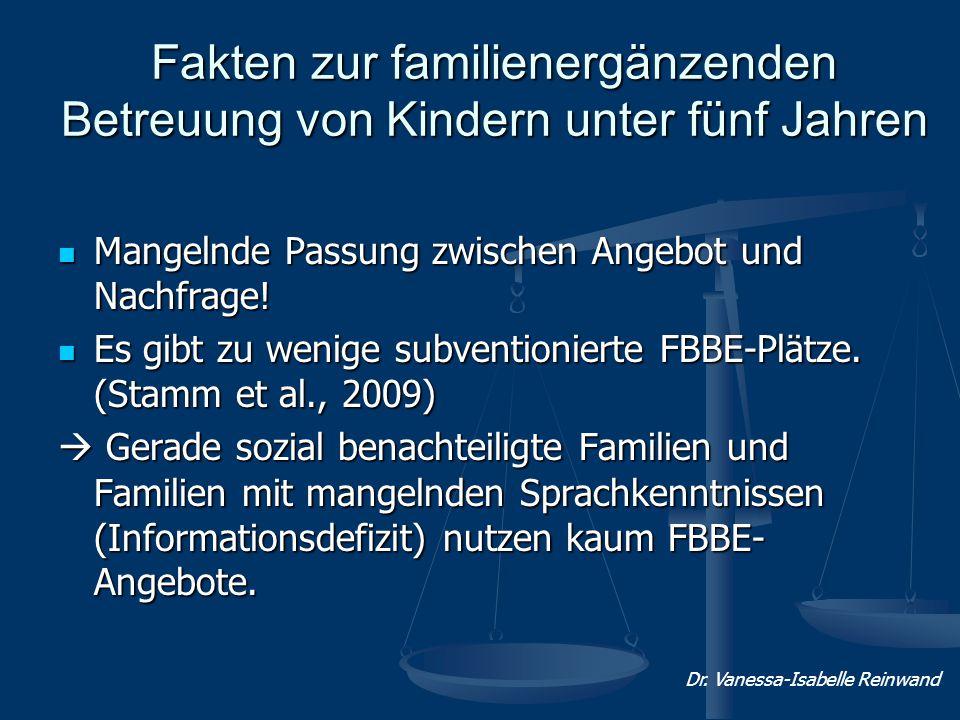 Fakten zur familienergänzenden Betreuung von Kindern unter fünf Jahren