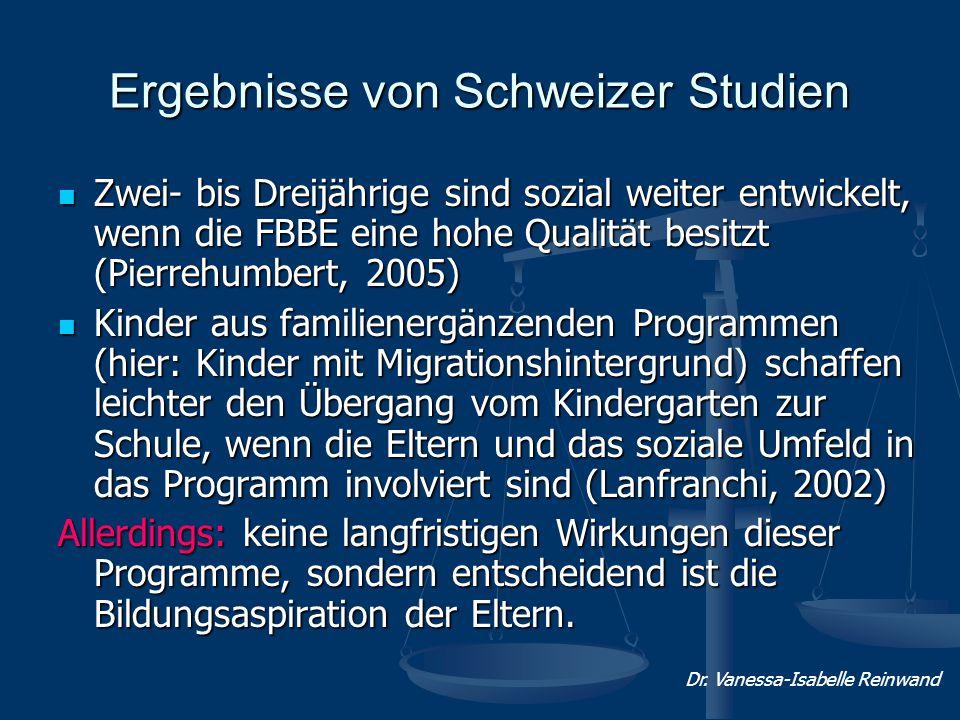 Ergebnisse von Schweizer Studien