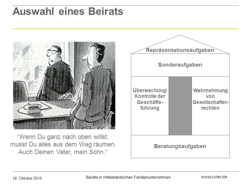 Auswahl eines Beirats Beratungsaufgaben. Überwachung/ Kontrolle der Geschäfts-führung. Wahrnehmung von Gesellschafter-rechten.