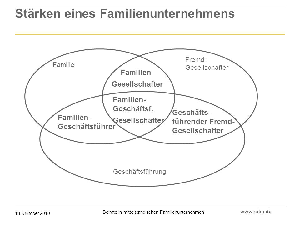Stärken eines Familienunternehmens
