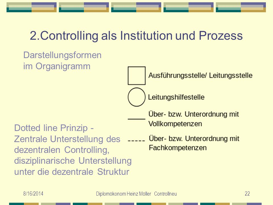2.Controlling als Institution und Prozess