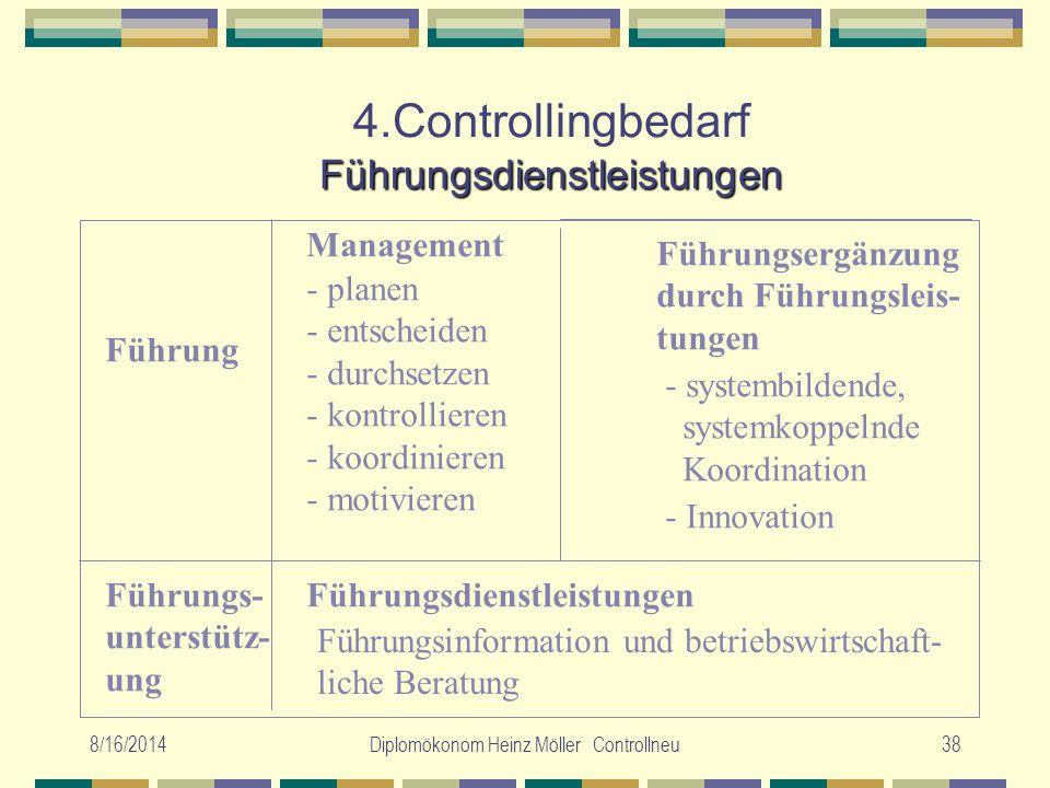 4.Controllingbedarf Führungsdienstleistungen