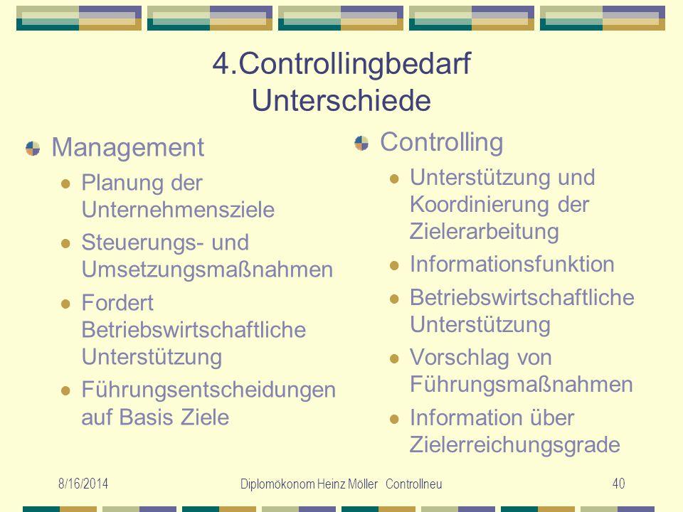4.Controllingbedarf Unterschiede
