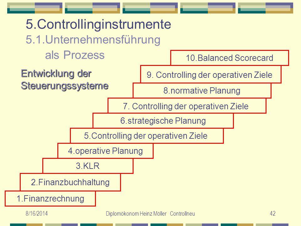 5.Controllinginstrumente 5.1.Unternehmensführung als Prozess