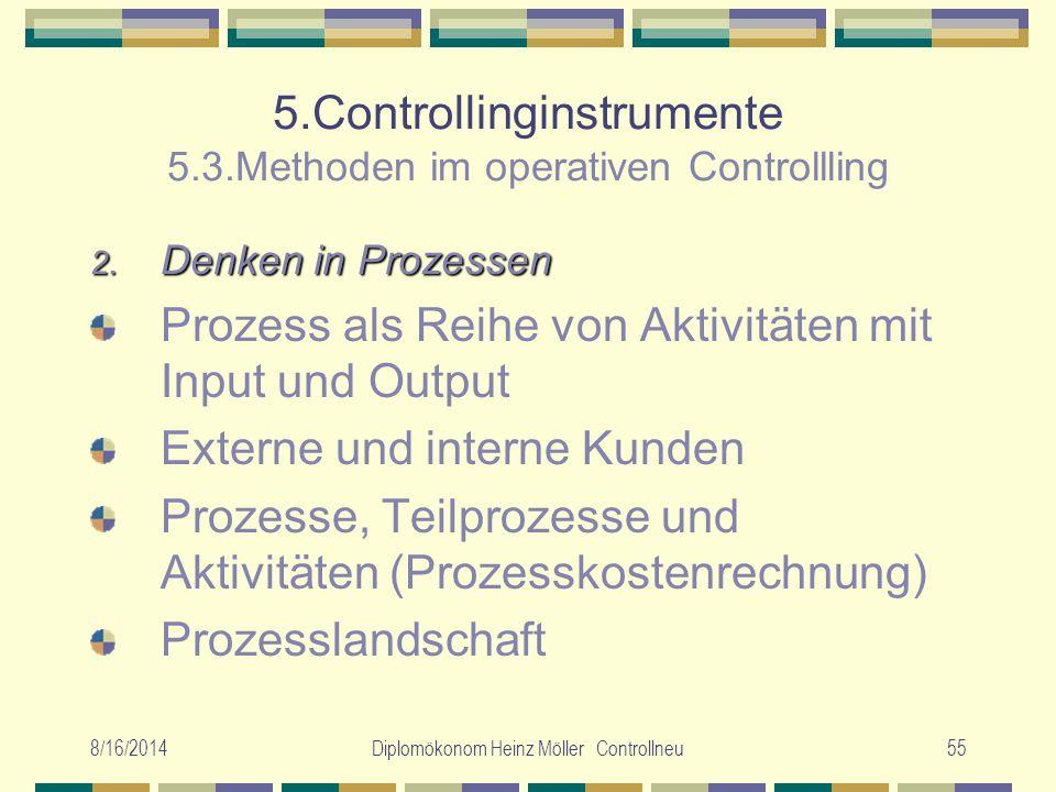 5.Controllinginstrumente 5.3.Methoden im operativen Controllling