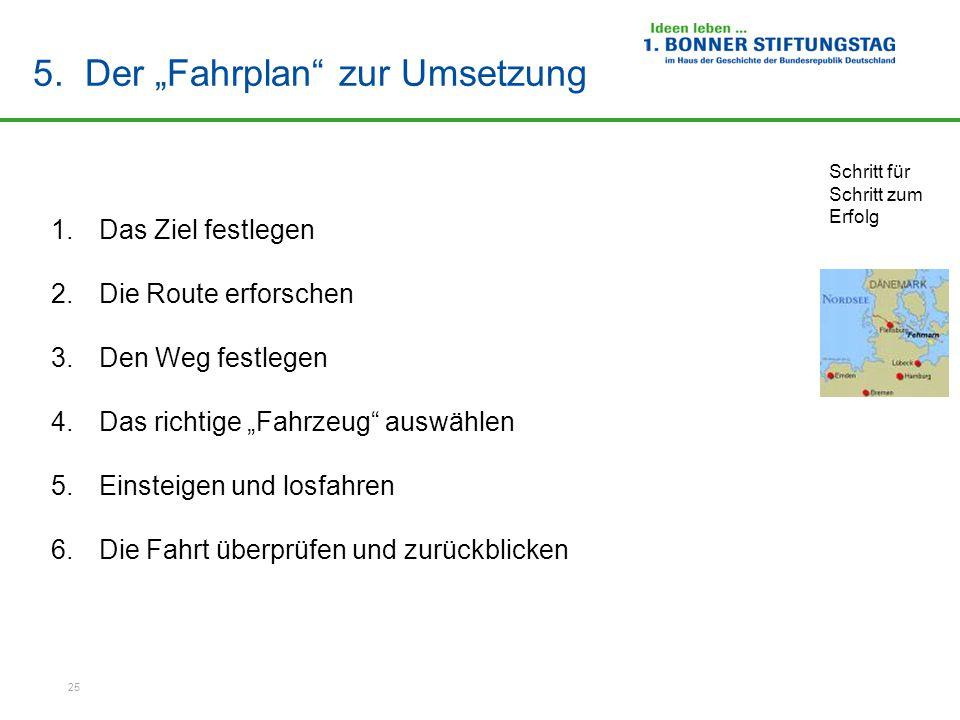 """5. Der """"Fahrplan zur Umsetzung"""