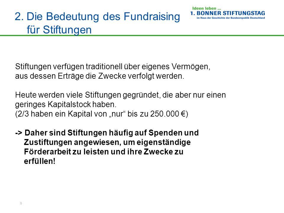 2. Die Bedeutung des Fundraising für Stiftungen