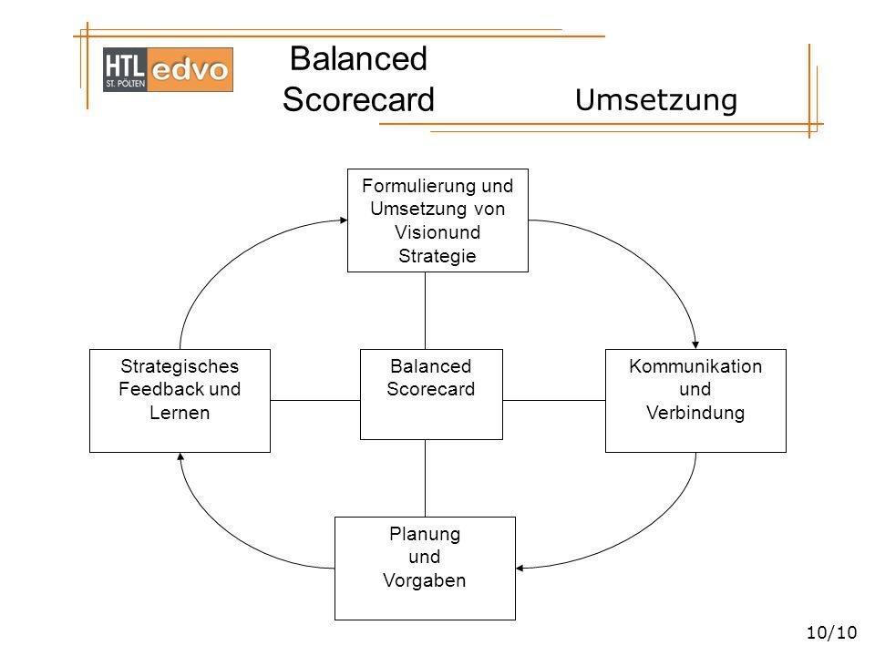 Umsetzung Formulierung und Umsetzung von Visionund Strategie