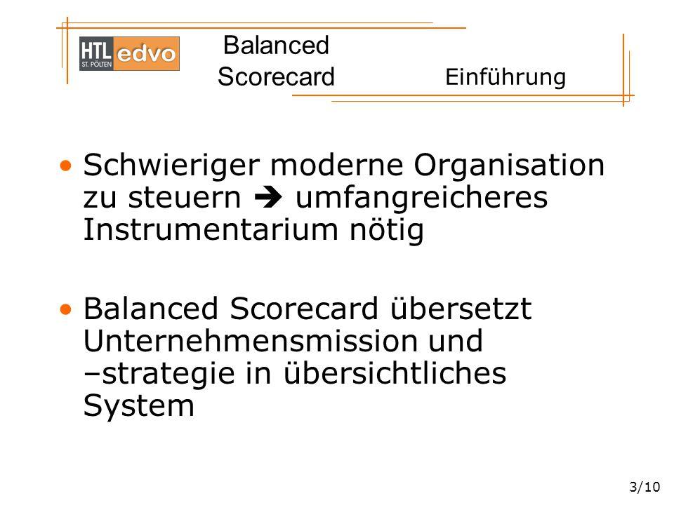 Einführung Schwieriger moderne Organisation zu steuern  umfangreicheres Instrumentarium nötig.