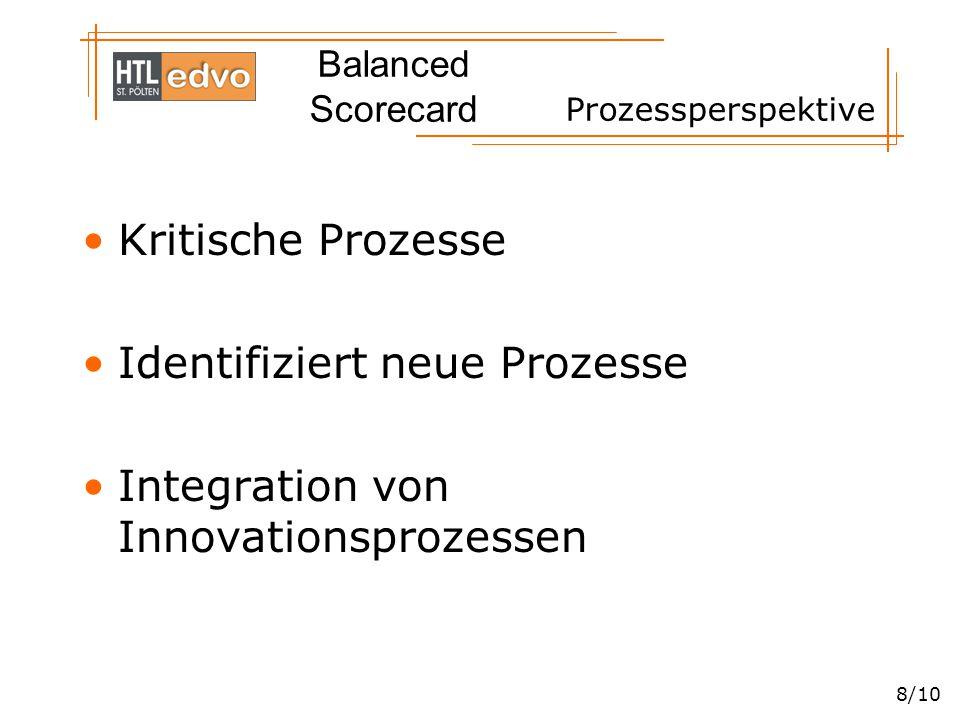 Identifiziert neue Prozesse Integration von Innovationsprozessen
