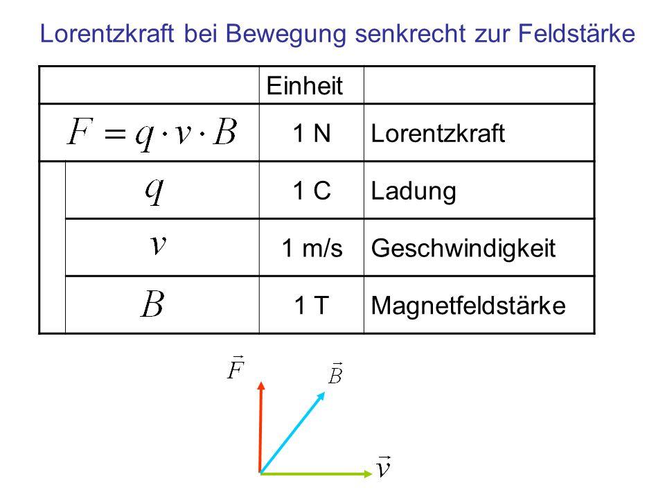 Lorentzkraft bei Bewegung senkrecht zur Feldstärke