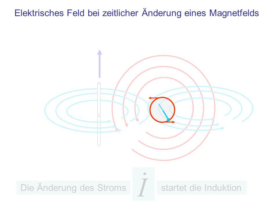 Elektrisches Feld bei zeitlicher Änderung eines Magnetfelds