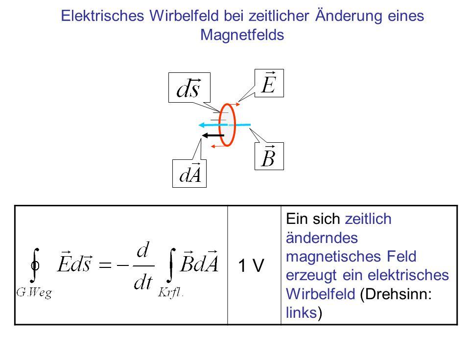 Elektrisches Wirbelfeld bei zeitlicher Änderung eines Magnetfelds