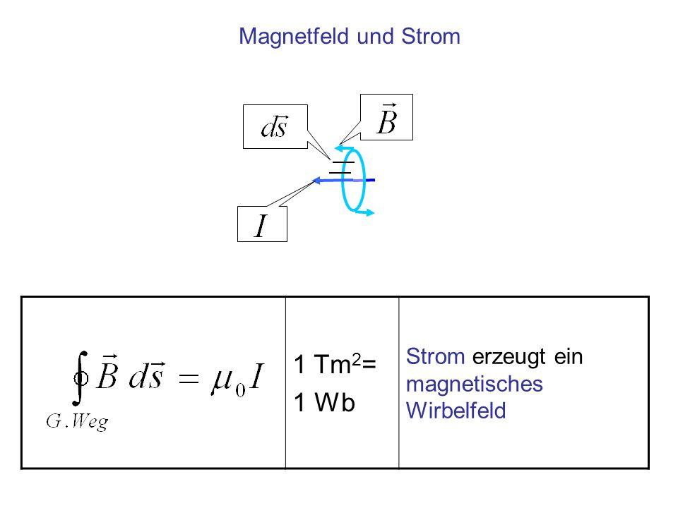 1 Tm2= 1 Wb Magnetfeld und Strom