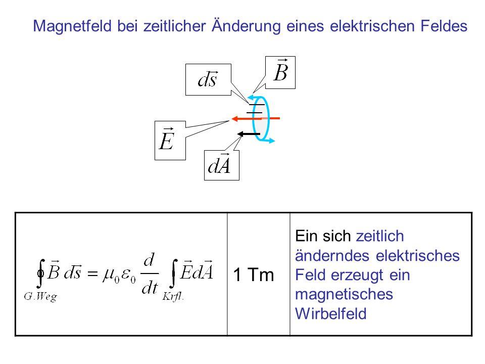 Magnetfeld bei zeitlicher Änderung eines elektrischen Feldes