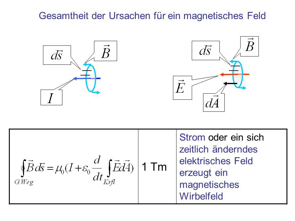 Gesamtheit der Ursachen für ein magnetisches Feld