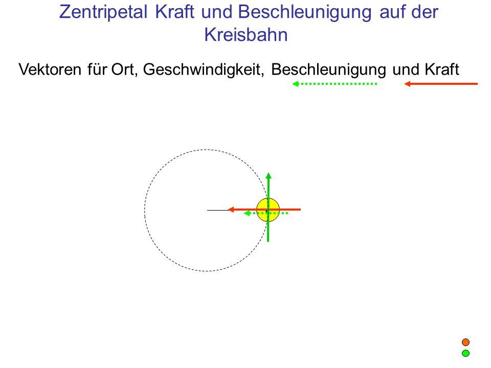 Zentripetal Kraft und Beschleunigung auf der Kreisbahn