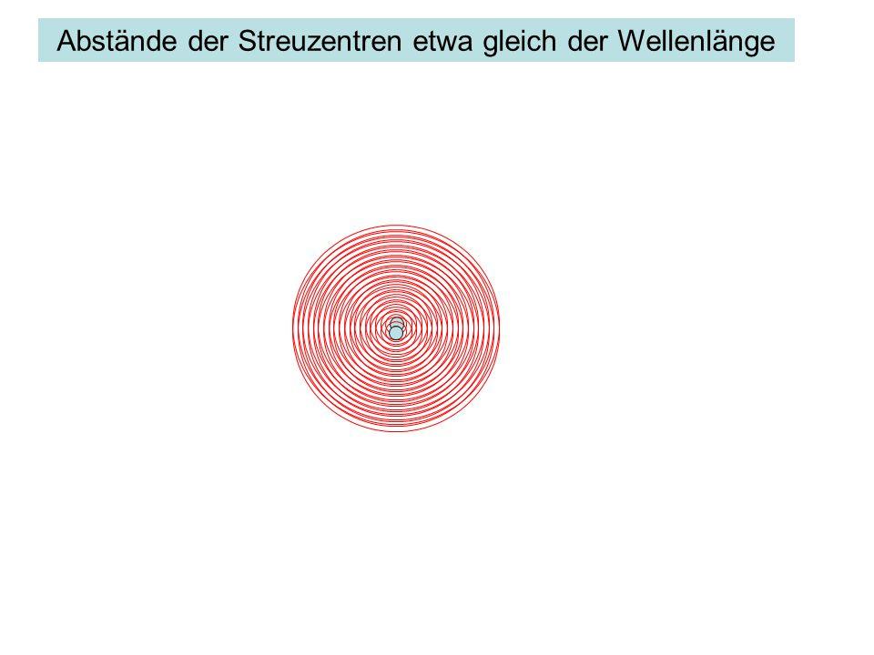 Abstände der Streuzentren etwa gleich der Wellenlänge
