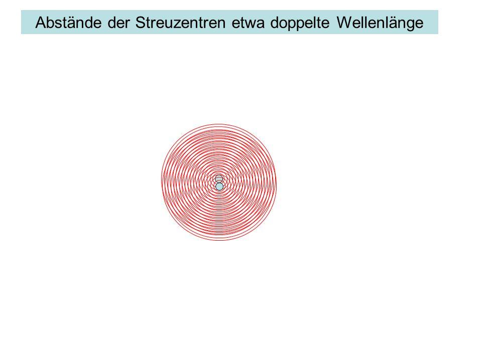 Abstände der Streuzentren etwa doppelte Wellenlänge