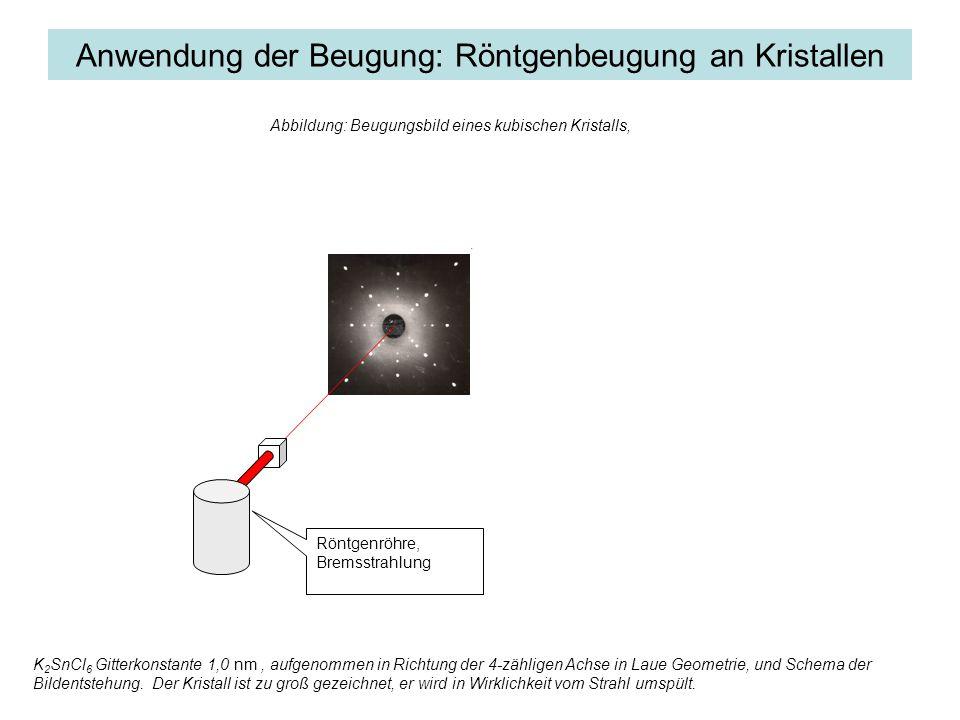 Anwendung der Beugung: Röntgenbeugung an Kristallen
