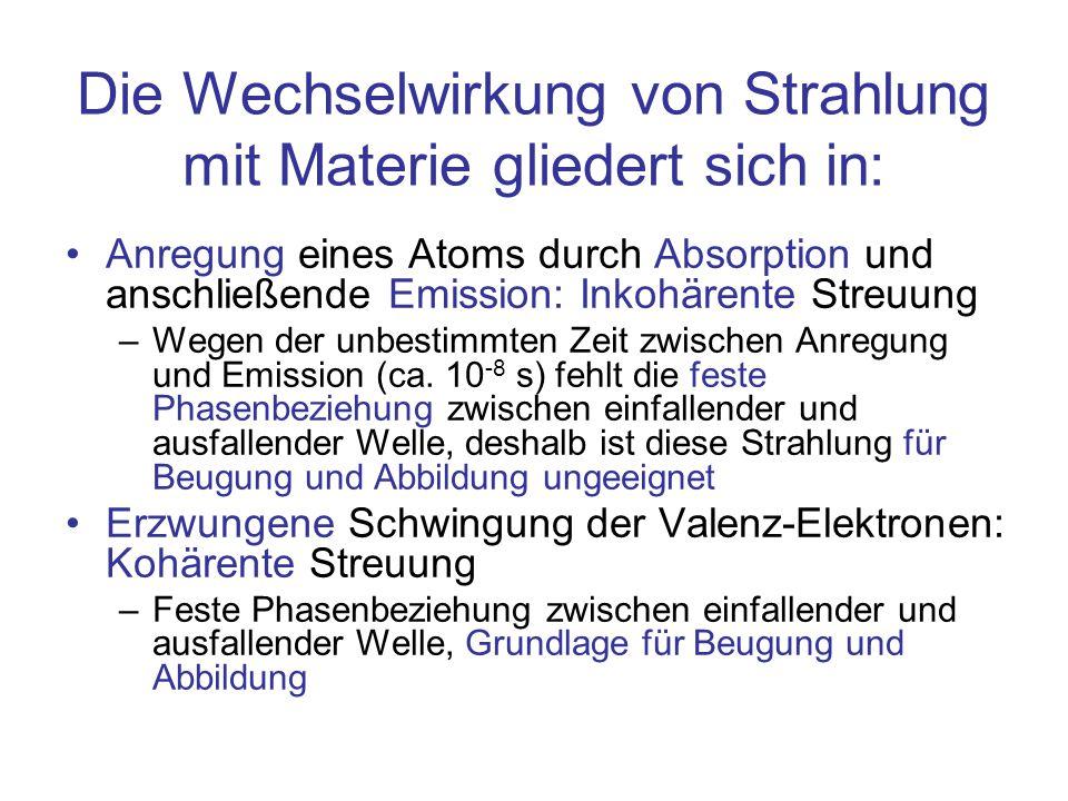 Die Wechselwirkung von Strahlung mit Materie gliedert sich in: