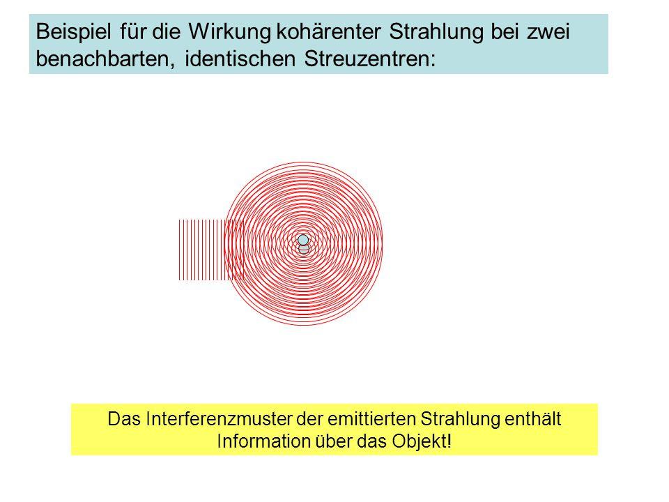 Beispiel für die Wirkung kohärenter Strahlung bei zwei benachbarten, identischen Streuzentren: