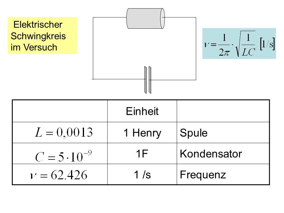Einheit 1 Henry Spule 1F Kondensator 1 /s Frequenz