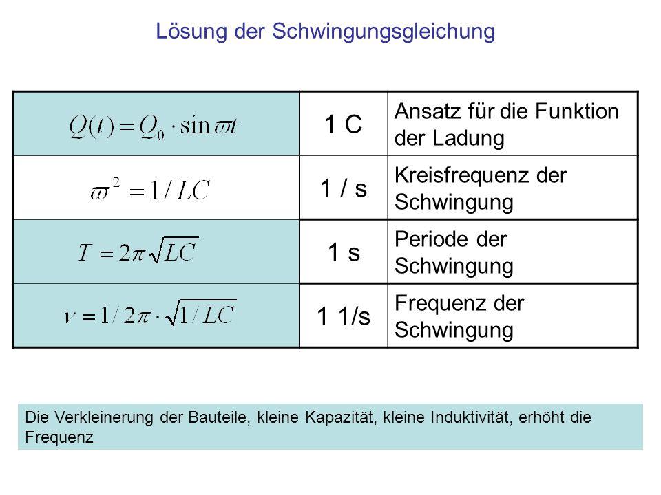 Lösung der Schwingungsgleichung