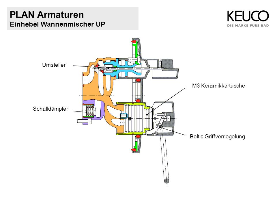 PLAN Armaturen Einhebel Wannenmischer UP