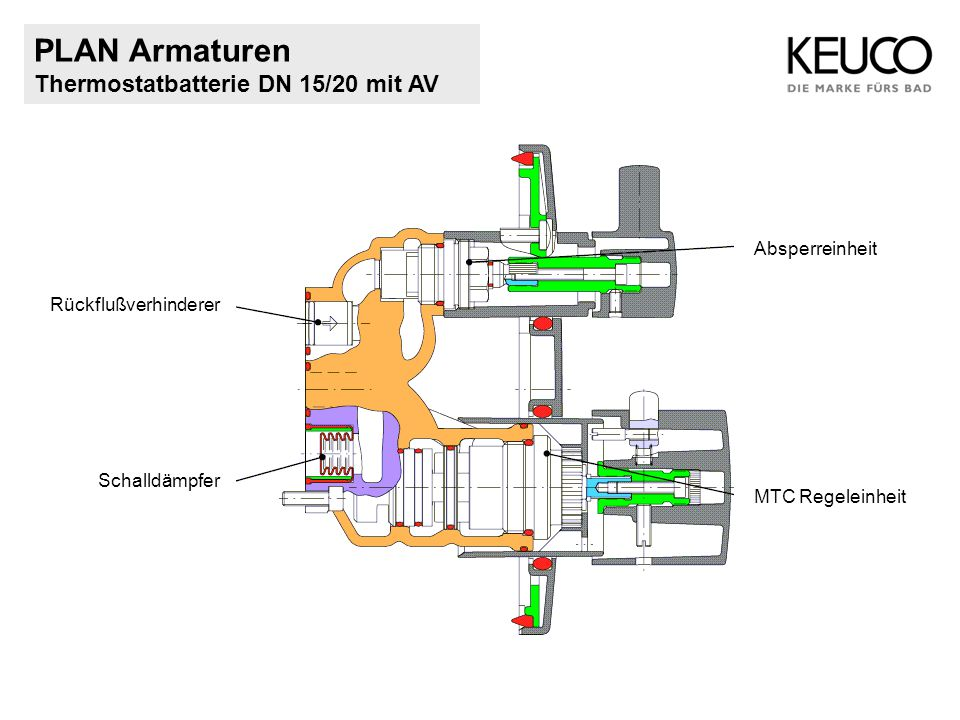 PLAN Armaturen Thermostatbatterie DN 15/20 mit AV