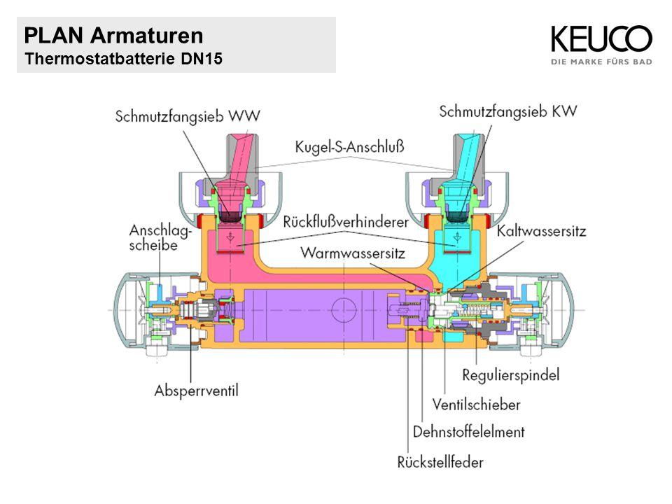 PLAN Armaturen Thermostatbatterie DN15