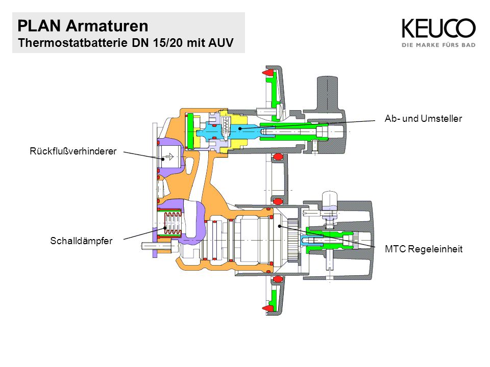 PLAN Armaturen Thermostatbatterie DN 15/20 mit AUV