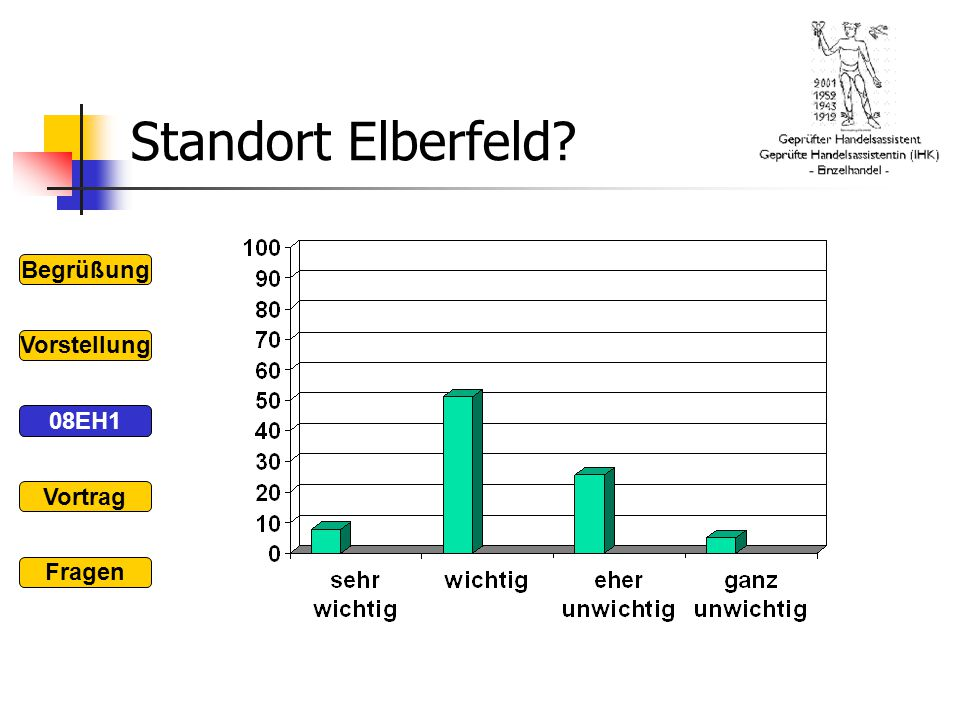 Standort Elberfeld Begrüßung Vorstellung 08EH1 Vortrag Fragen