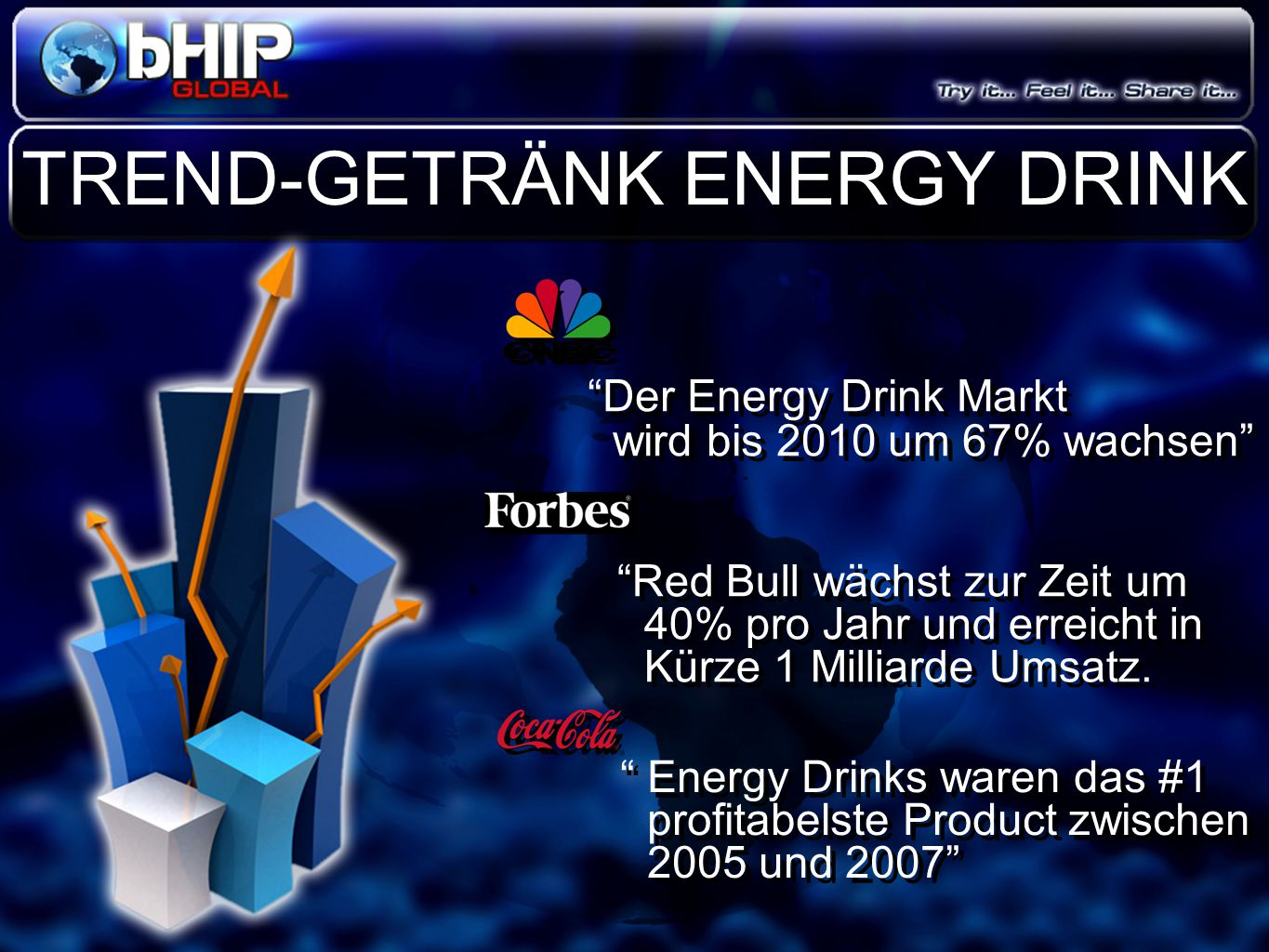 TREND-GETRÄNK ENERGY DRINK