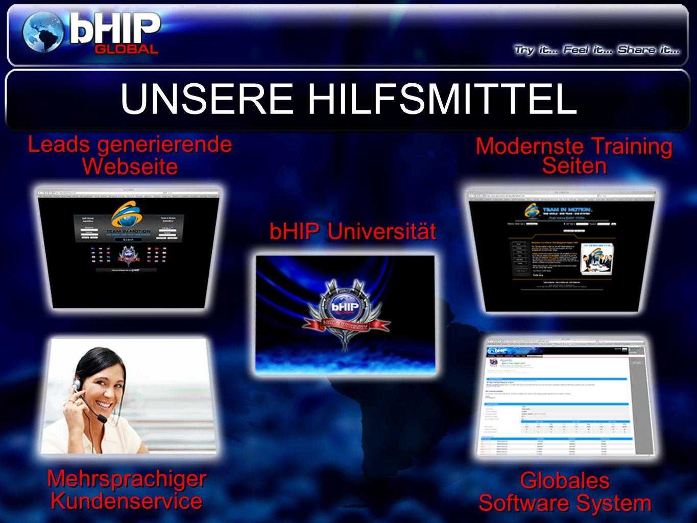 UNSERE HILFSMITTEL Leads generierende Webseite