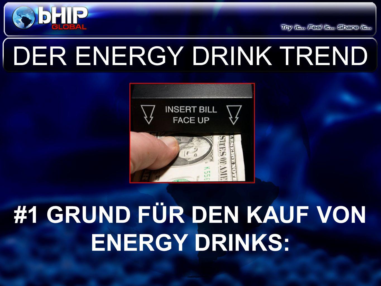 #1 GRUND FÜR DEN KAUF VON ENERGY DRINKS: