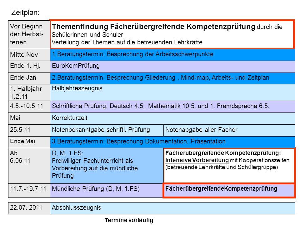 Zeitplan: Themenfindung Fächerübergreifende Kompetenzprüfung durch die Schülerinnen und Schüler.