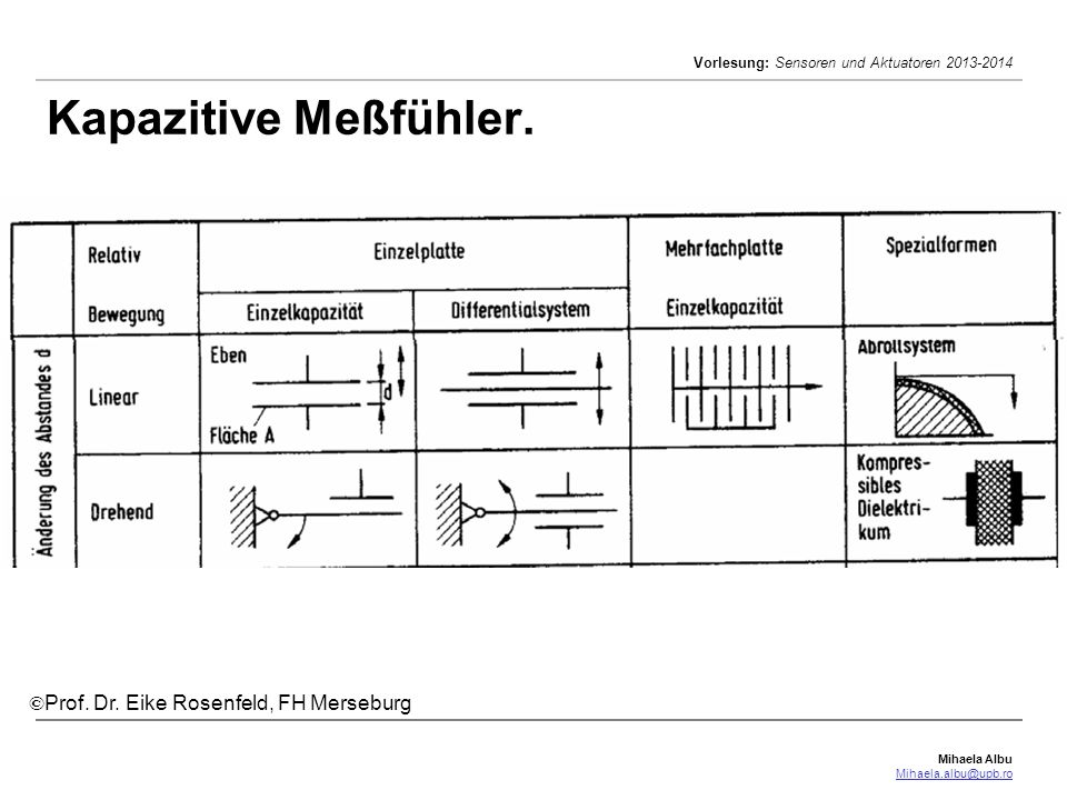 Kapazitive Meßfühler. ©Prof. Dr. Eike Rosenfeld, FH Merseburg